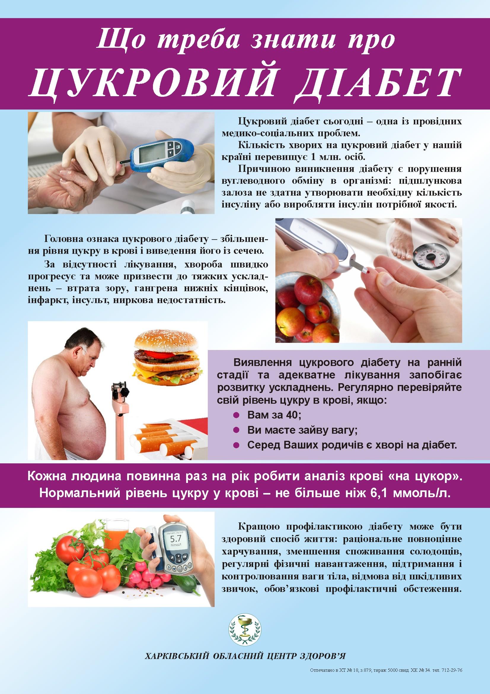 Цукровий диабет